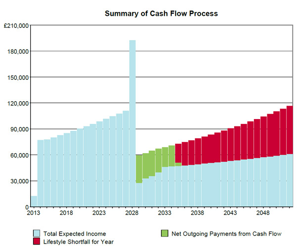 Cashflow_1