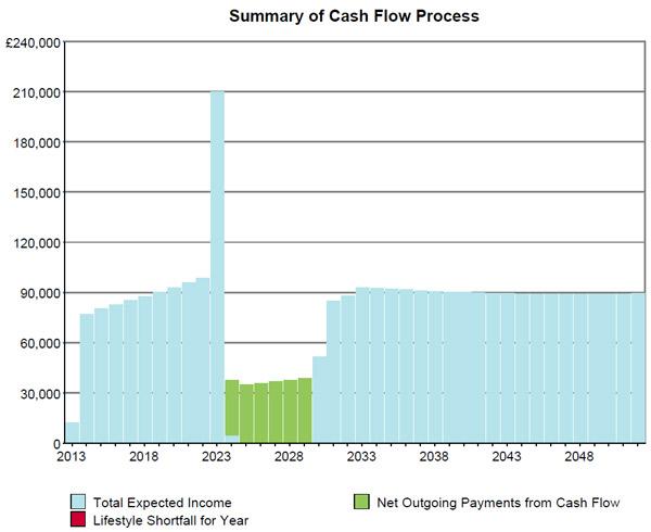 Cashflow_3